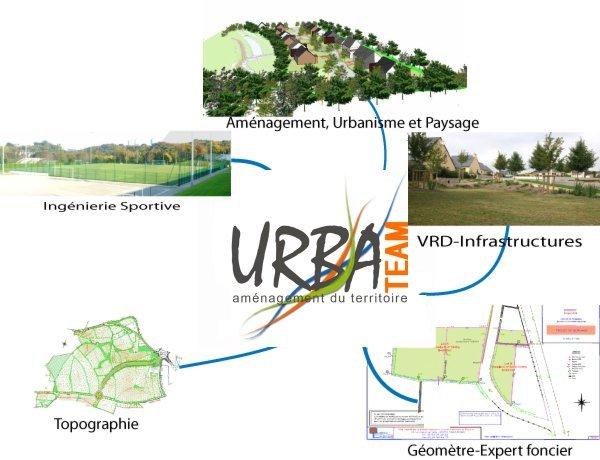 Urbateam ma trise d 39 oeuvre en am nagement urbanisme et paysage bureau d 39 tudes vrd - Bureau d etude paysage lyon ...